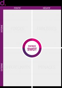 Optimiser les forces et faiblesses de son entreprise for Micro entreprise qui marche