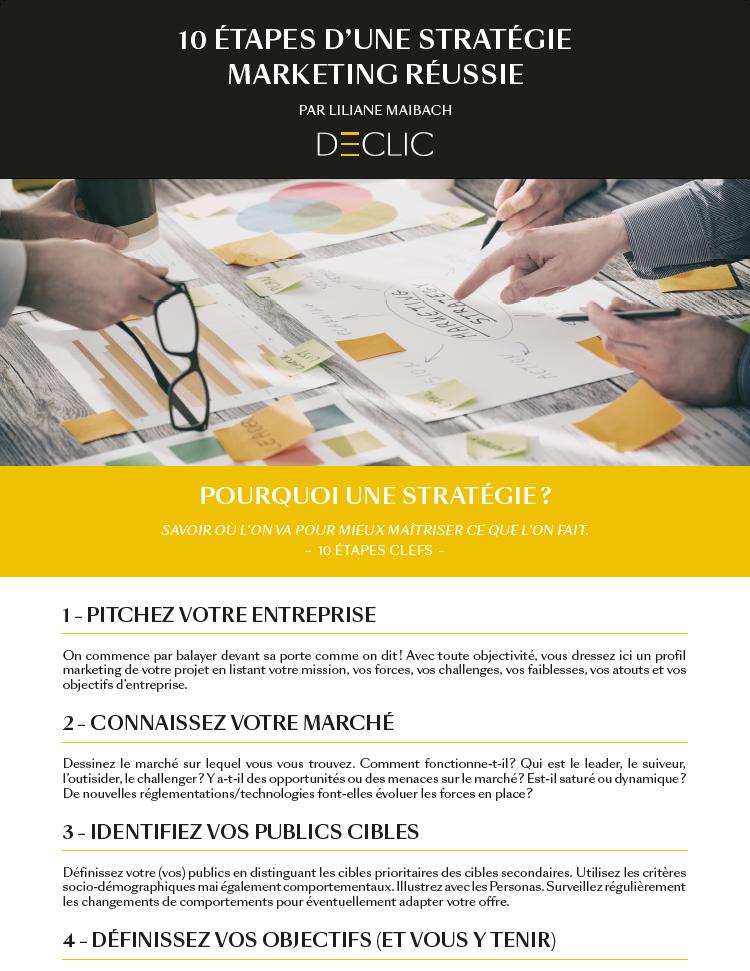 Les 10 étapes d'une stratégie marketing réussie');